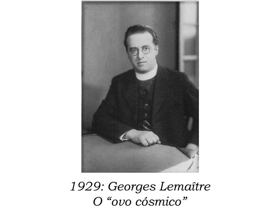 1929: Georges Lemaître O ovo cósmico