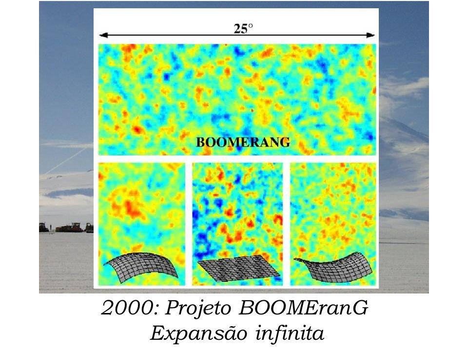 2000: Projeto BOOMEranG Expansão infinita