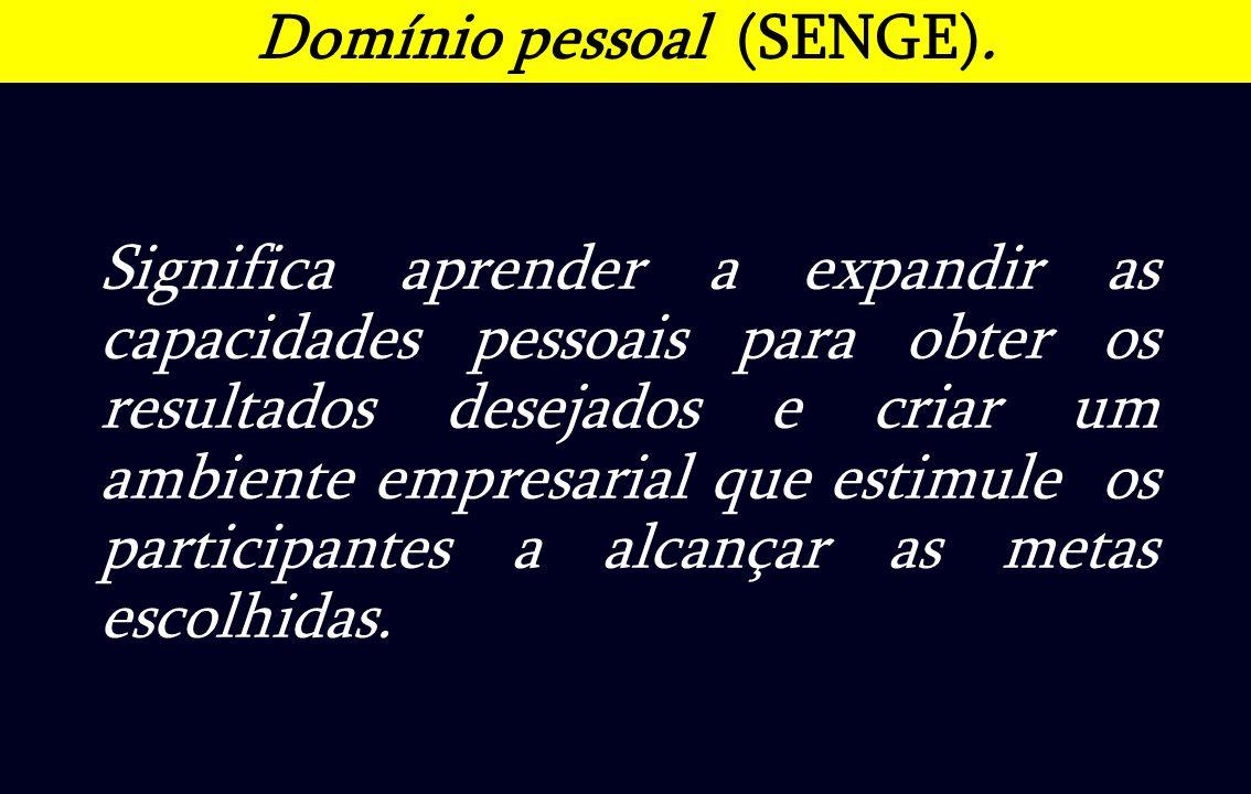 Domínio pessoal (SENGE).