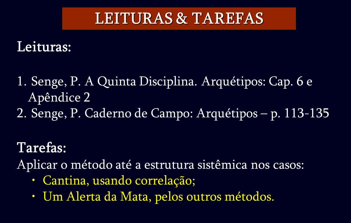 LEITURAS & TAREFAS Leituras: Tarefas: