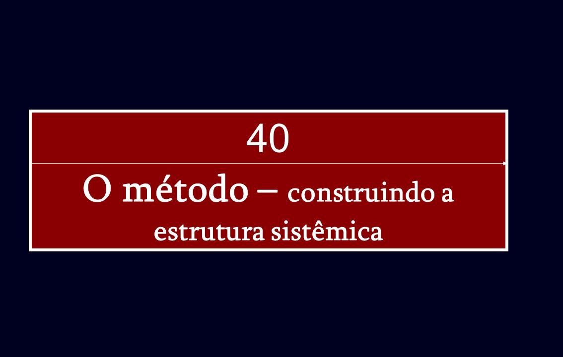 O método – construindo a estrutura sistêmica