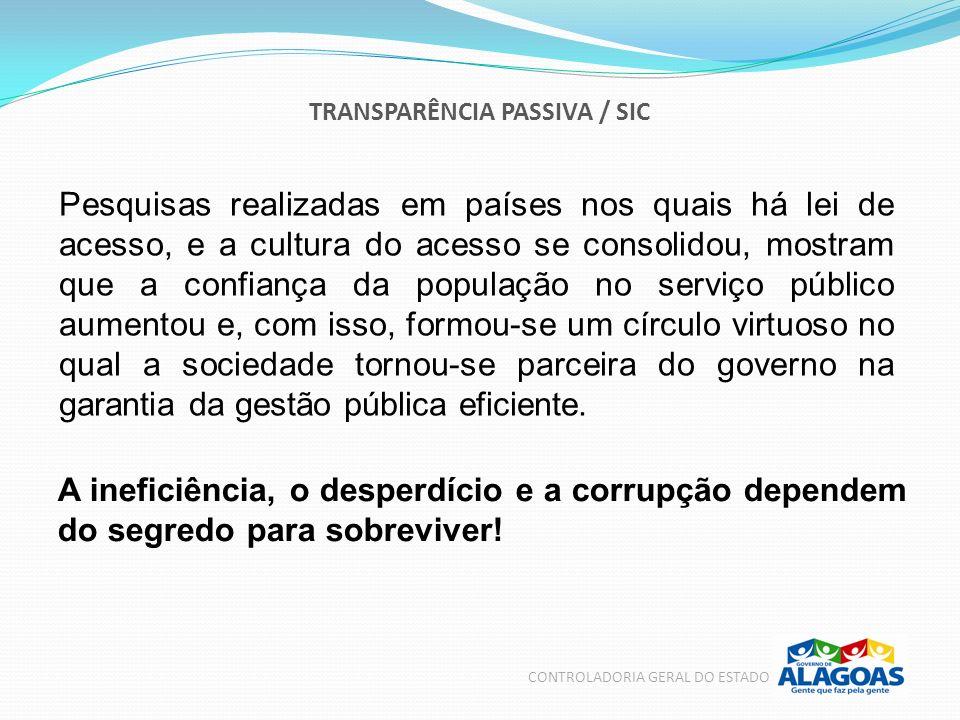 TRANSPARÊNCIA PASSIVA / SIC