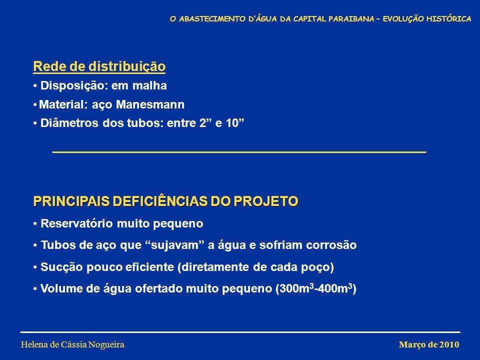 PRINCIPAIS DEFICIÊNCIAS DO PROJETO