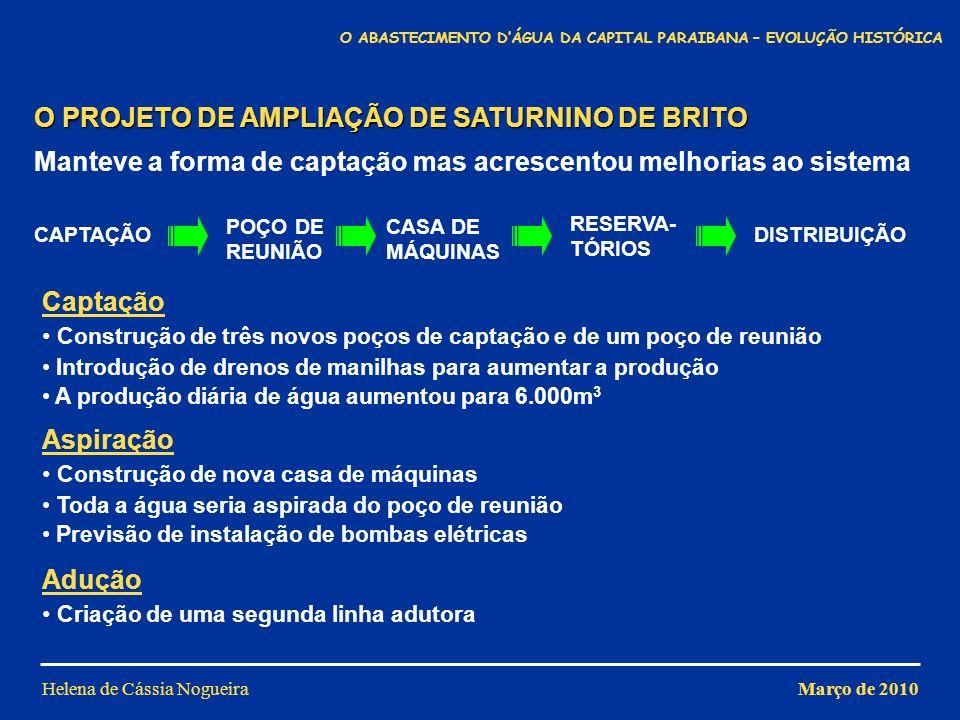 O PROJETO DE AMPLIAÇÃO DE SATURNINO DE BRITO