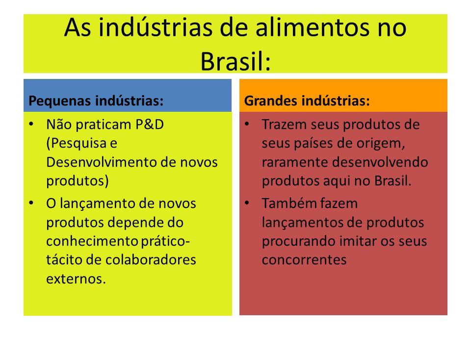 As indústrias de alimentos no Brasil: