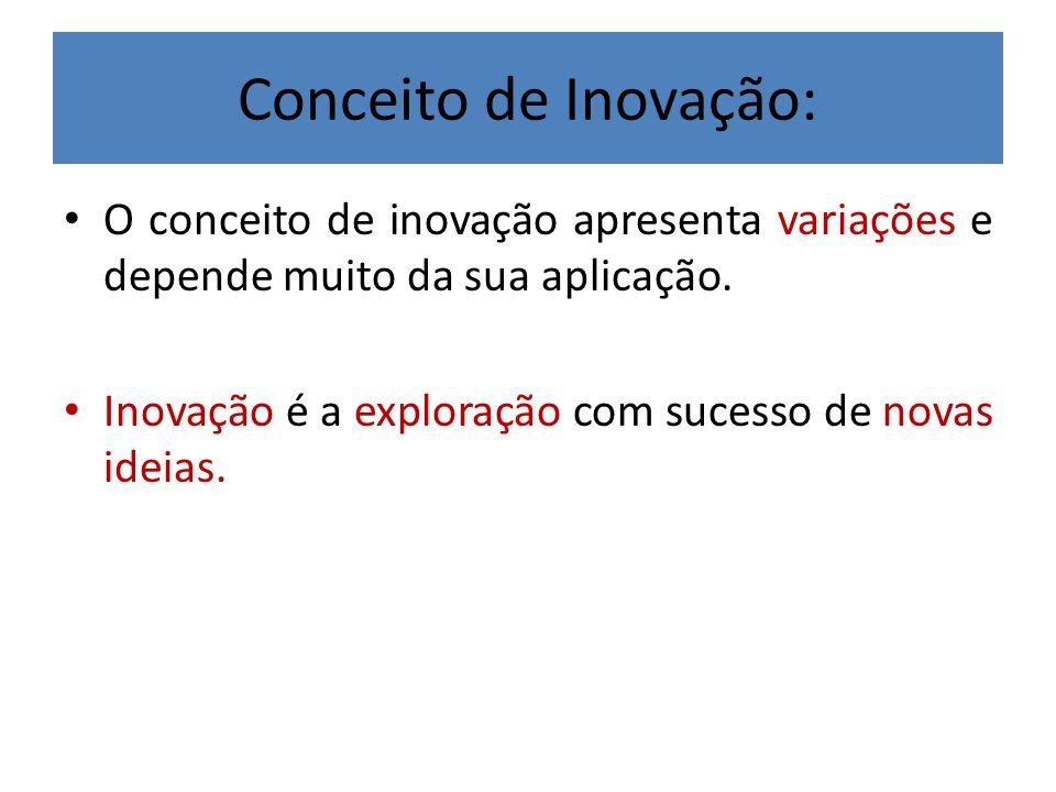 Conceito de Inovação: O conceito de inovação apresenta variações e depende muito da sua aplicação.