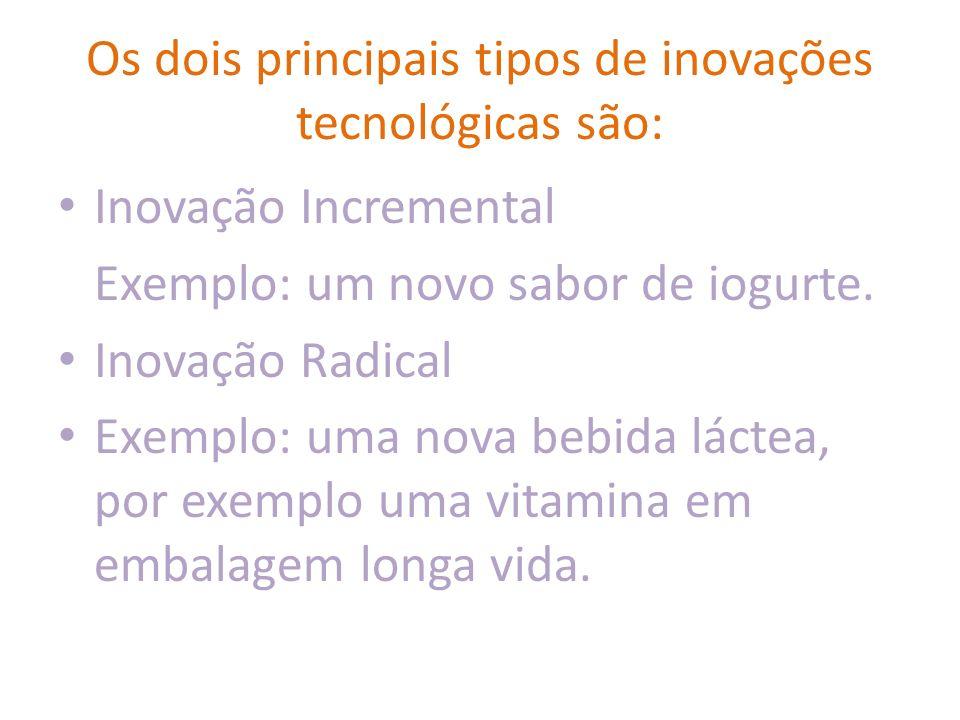 Os dois principais tipos de inovações tecnológicas são: