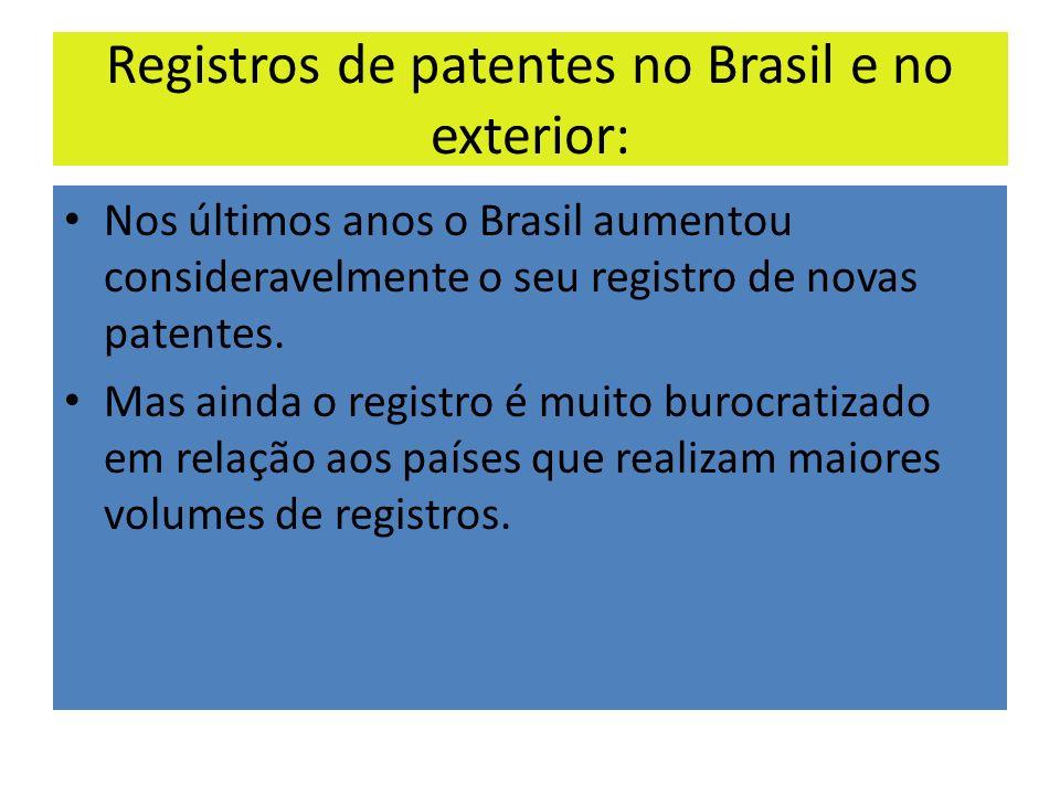 Registros de patentes no Brasil e no exterior: