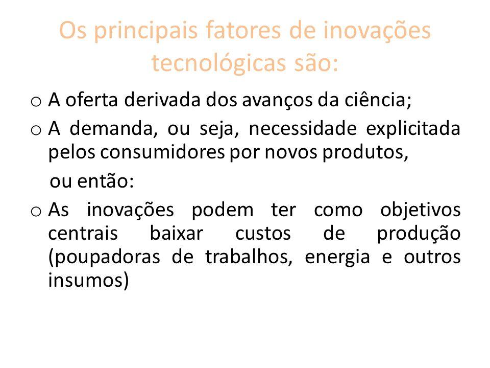 Os principais fatores de inovações tecnológicas são: