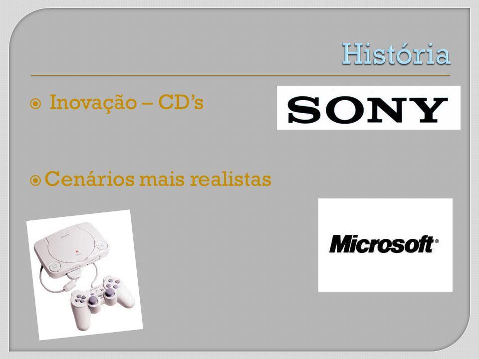 História Inovação – CD's Cenários mais realistas PS ONE