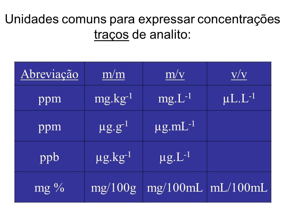 Unidades comuns para expressar concentrações traços de analito: