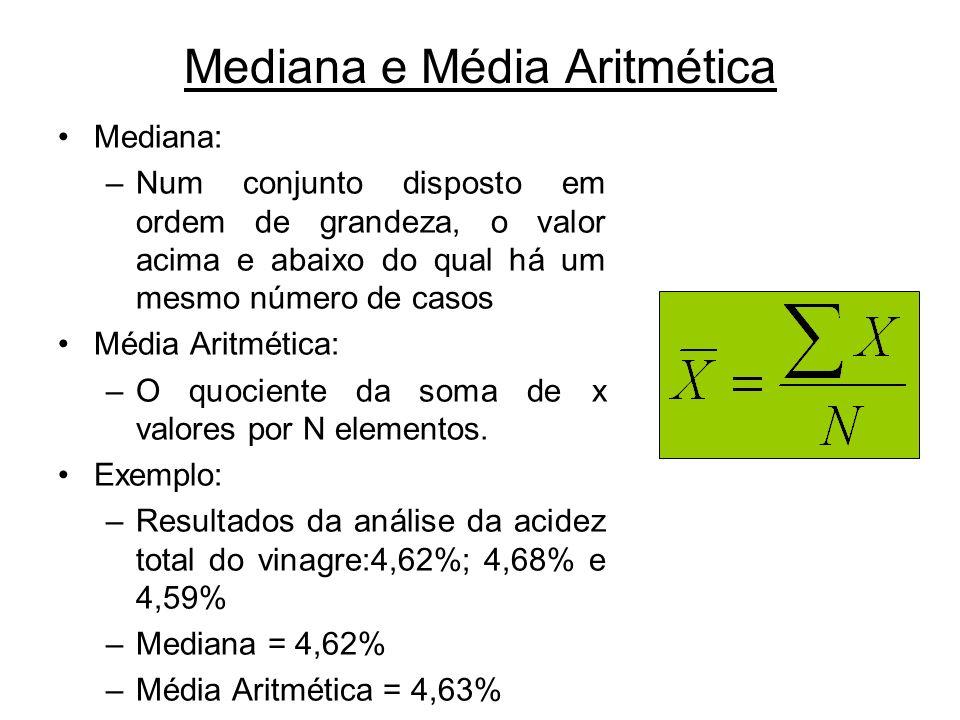 Mediana e Média Aritmética