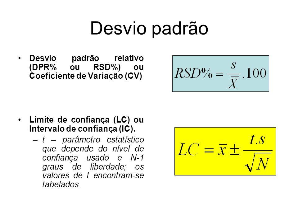 Desvio padrão Desvio padrão relativo (DPR% ou RSD%) ou Coeficiente de Variação (CV) Limite de confiança (LC) ou Intervalo de confiança (IC).