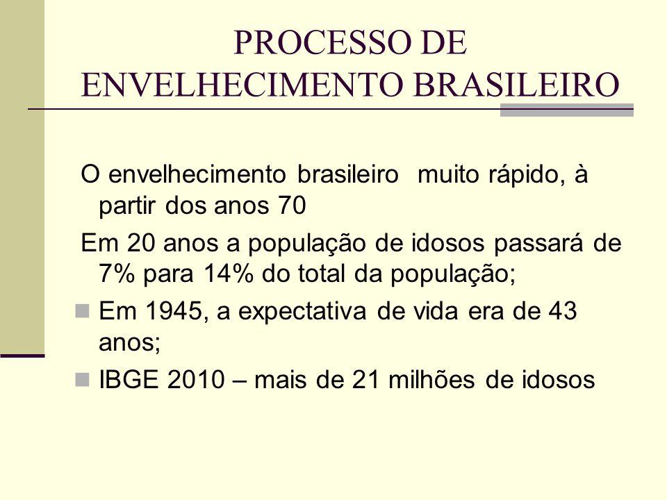 PROCESSO DE ENVELHECIMENTO BRASILEIRO