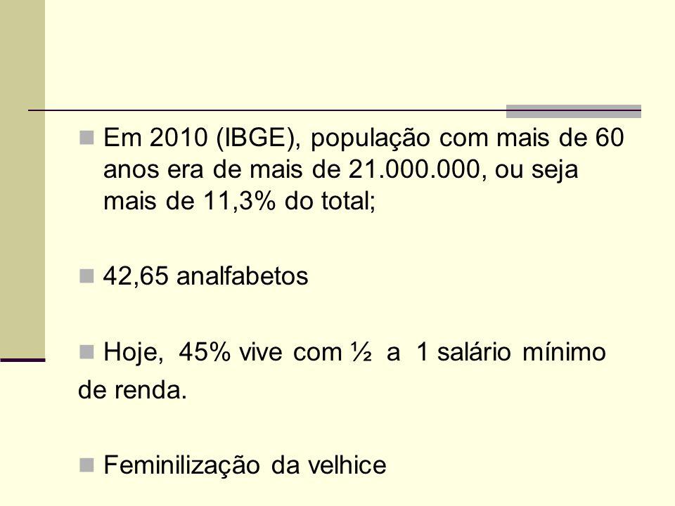 Em 2010 (IBGE), população com mais de 60 anos era de mais de 21. 000