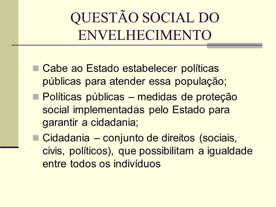 QUESTÃO SOCIAL DO ENVELHECIMENTO