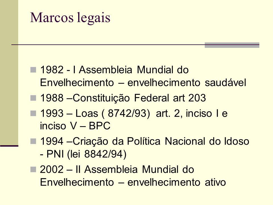 Marcos legais 1982 - I Assembleia Mundial do Envelhecimento – envelhecimento saudável. 1988 –Constituição Federal art 203.