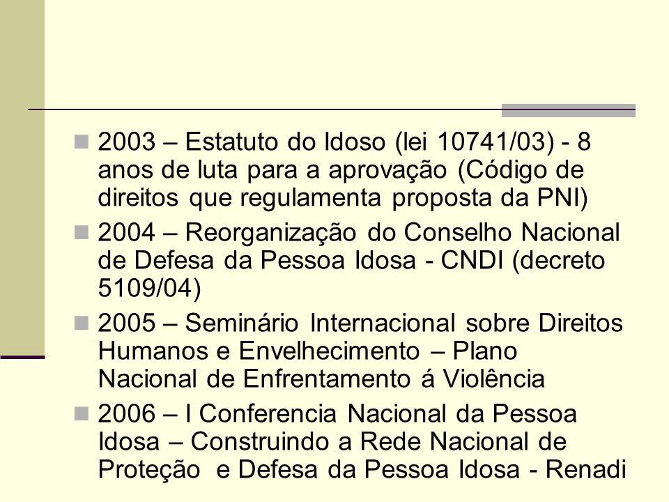 2003 – Estatuto do Idoso (lei 10741/03) - 8 anos de luta para a aprovação (Código de direitos que regulamenta proposta da PNI)