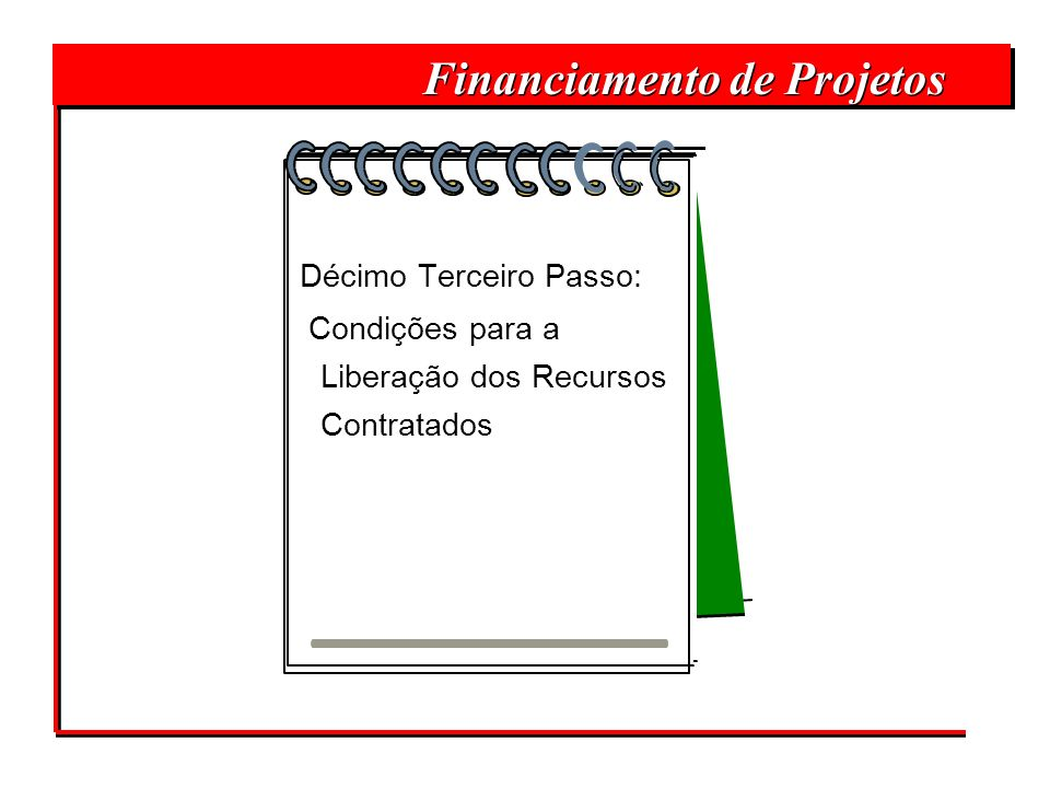 Financiamento de Projetos