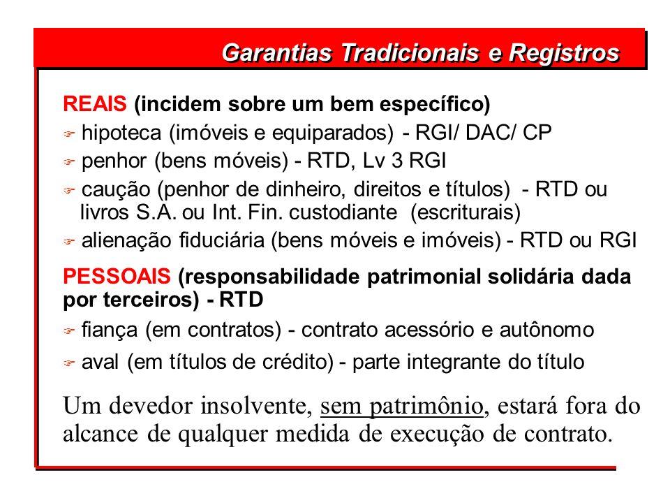 Garantias Tradicionais e Registros