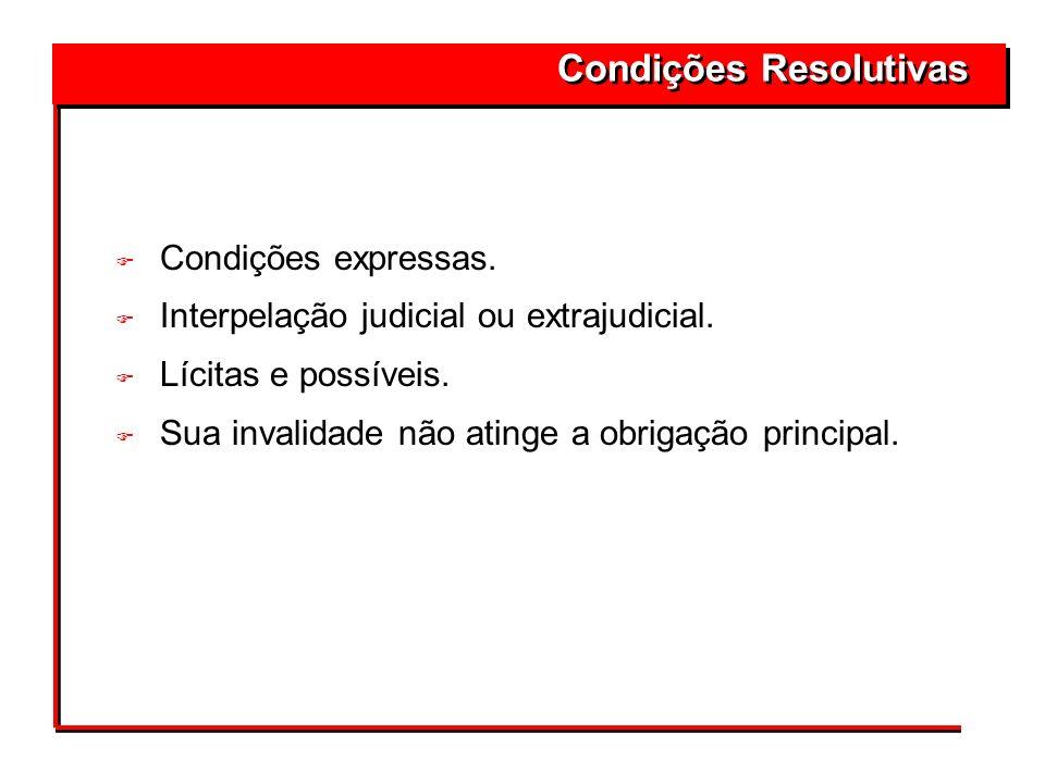 Condições Resolutivas