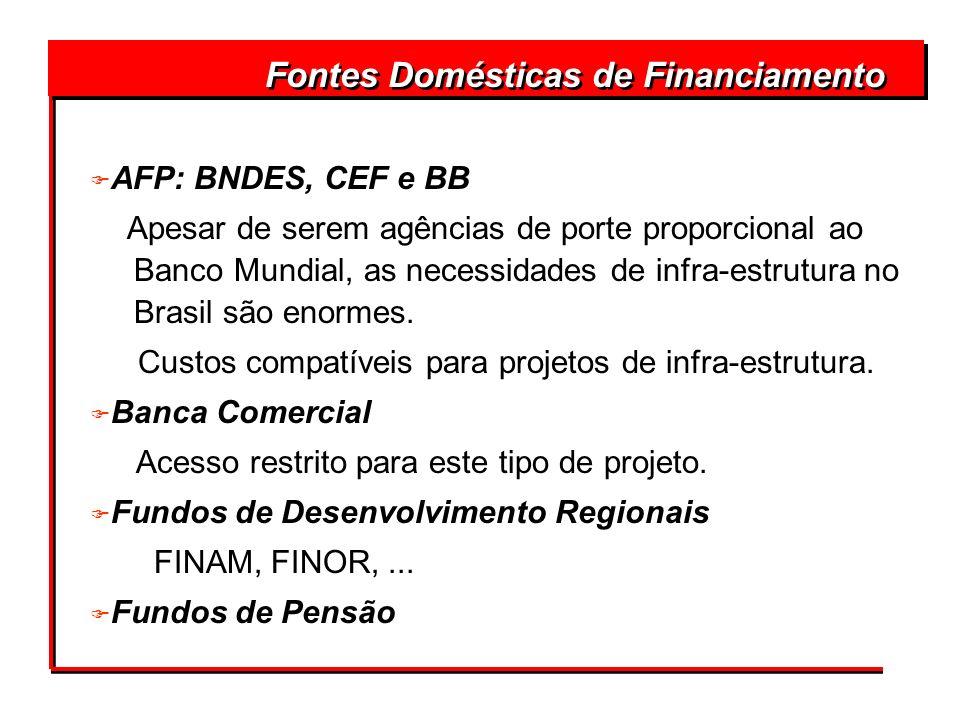Fontes Domésticas de Financiamento