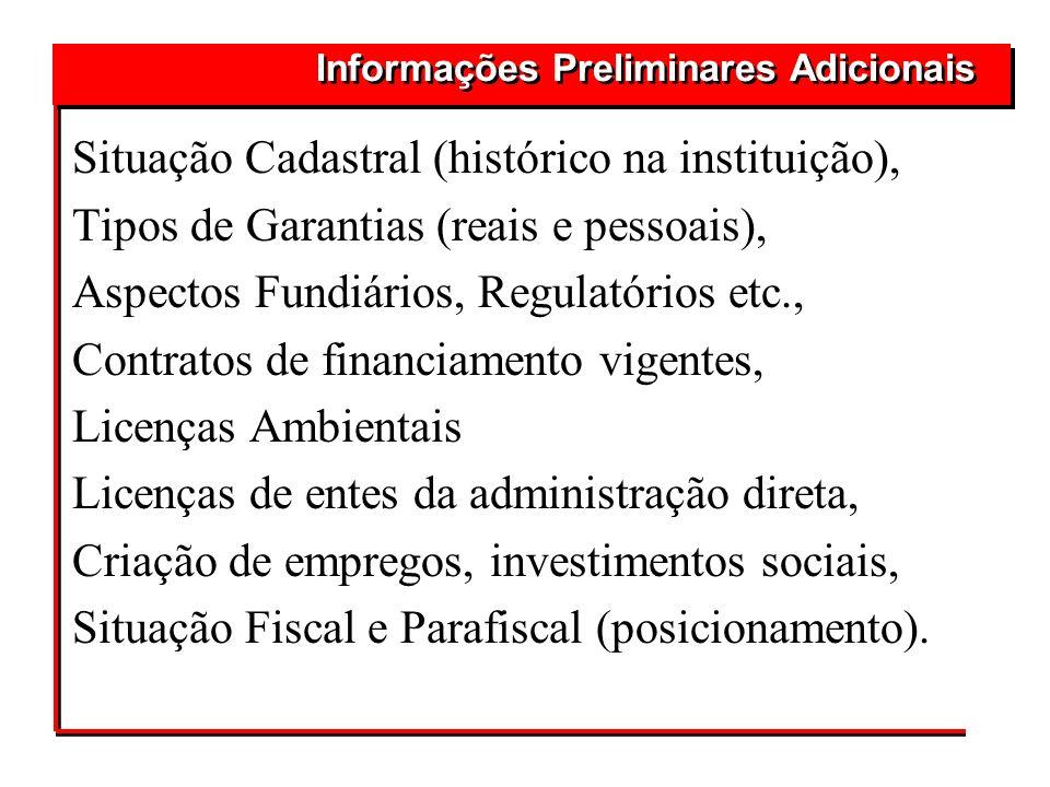 Situação Cadastral (histórico na instituição),