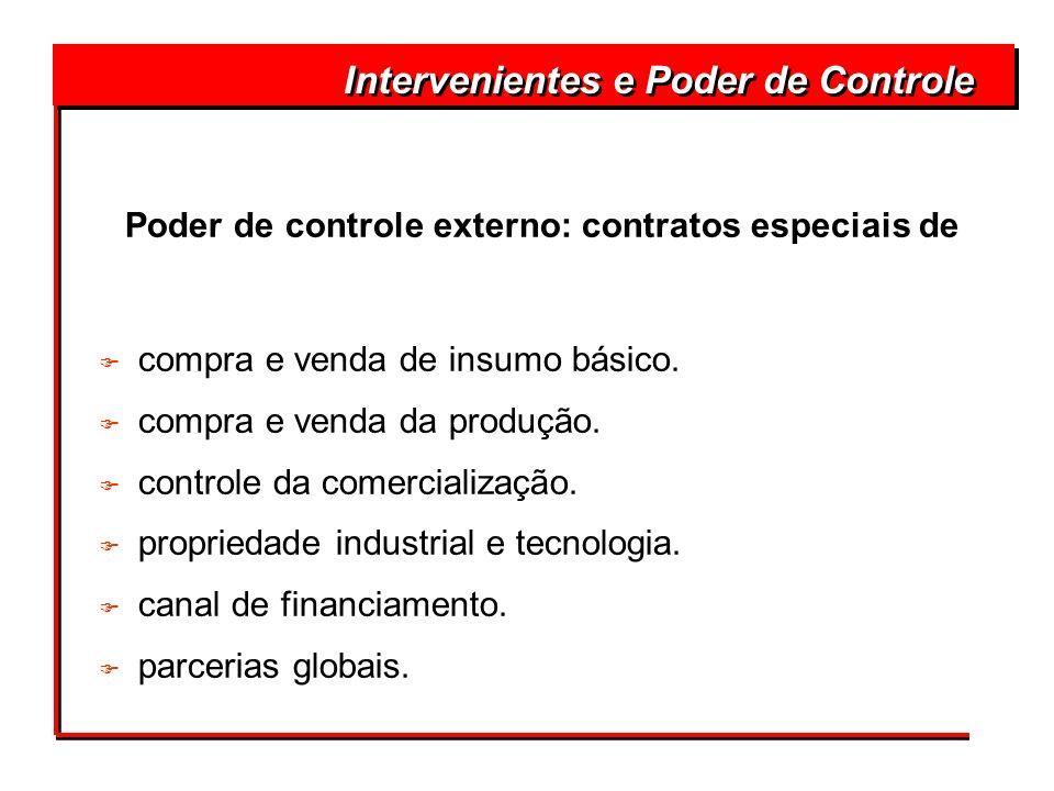 Intervenientes e Poder de Controle