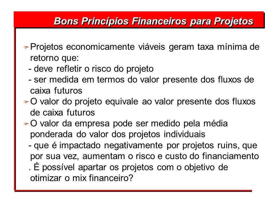 Bons Princípios Financeiros para Projetos