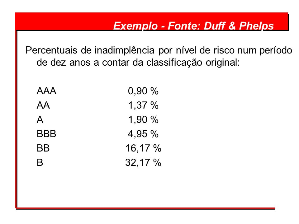 Exemplo - Fonte: Duff & Phelps