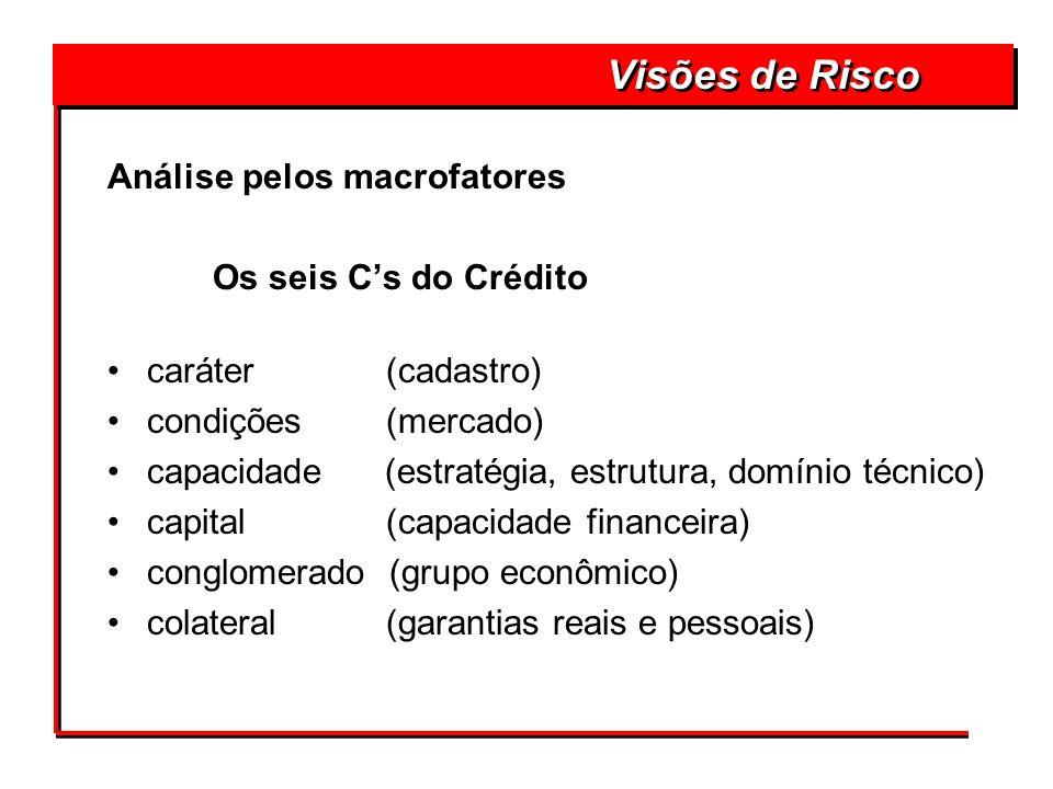 Visões de Risco Análise pelos macrofatores Os seis C's do Crédito