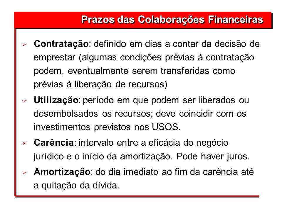 Prazos das Colaborações Financeiras