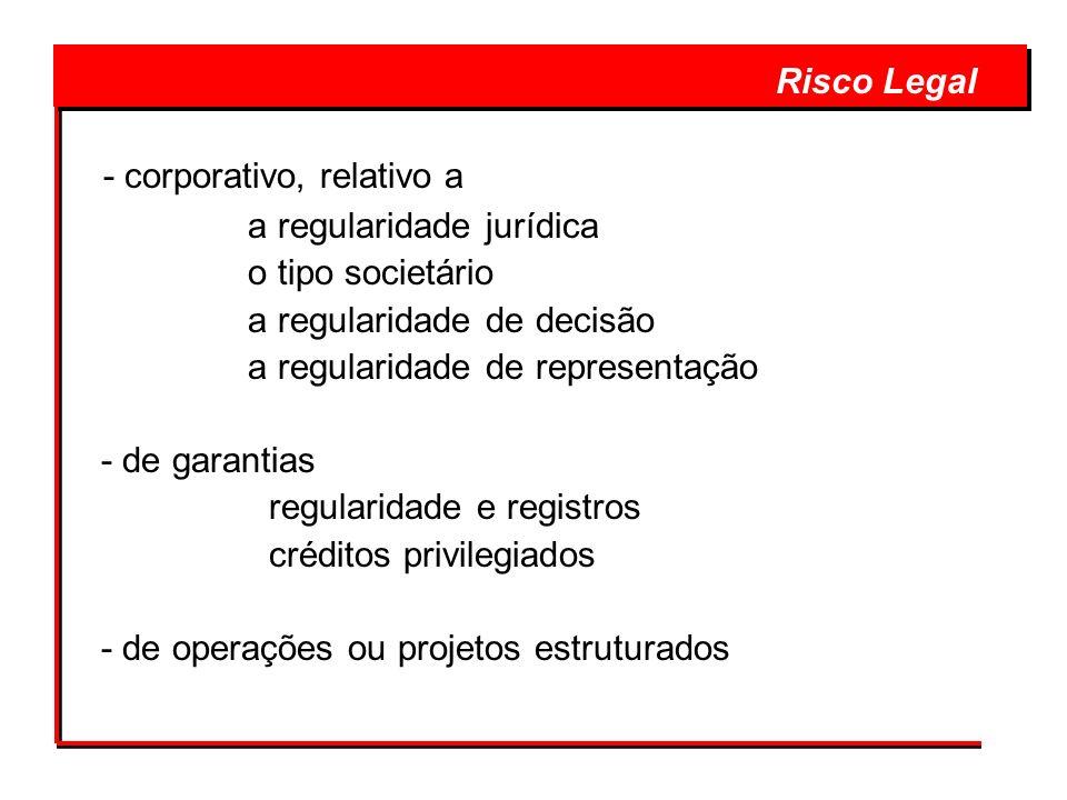 - corporativo, relativo a