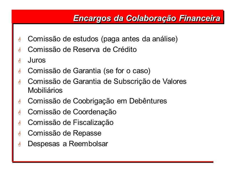 Encargos da Colaboração Financeira