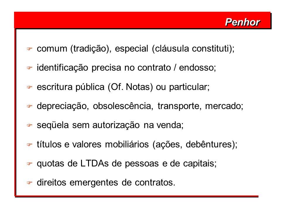 Penhor comum (tradição), especial (cláusula constituti);