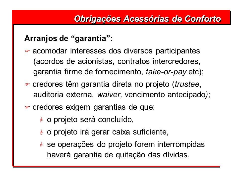 Obrigações Acessórias de Conforto