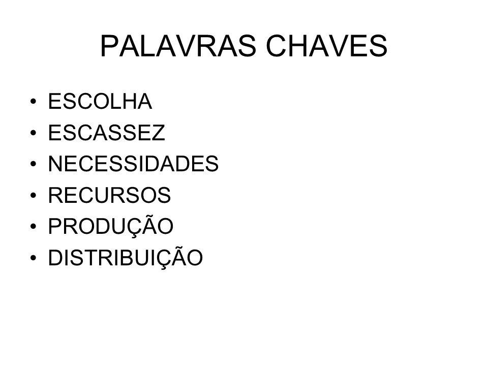 PALAVRAS CHAVES ESCOLHA ESCASSEZ NECESSIDADES RECURSOS PRODUÇÃO