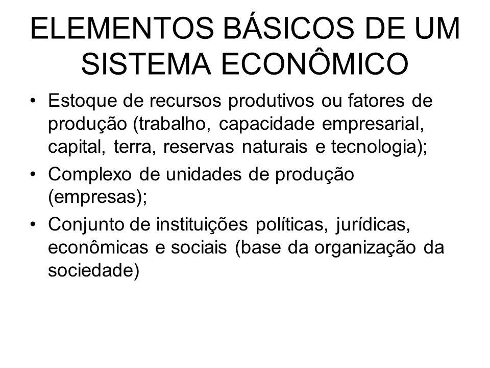ELEMENTOS BÁSICOS DE UM SISTEMA ECONÔMICO