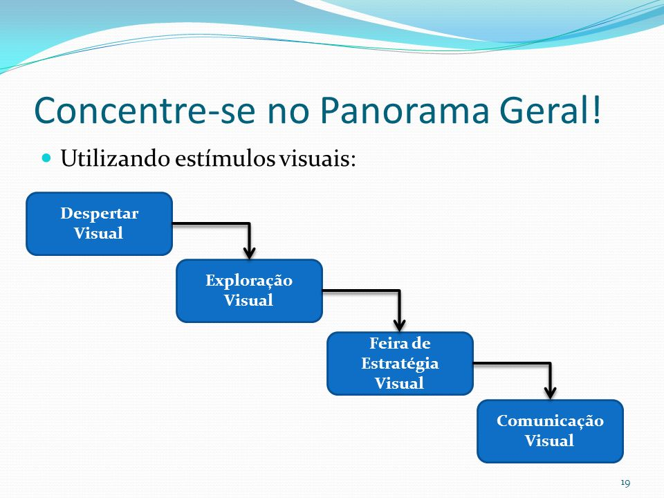 Concentre-se no Panorama Geral!