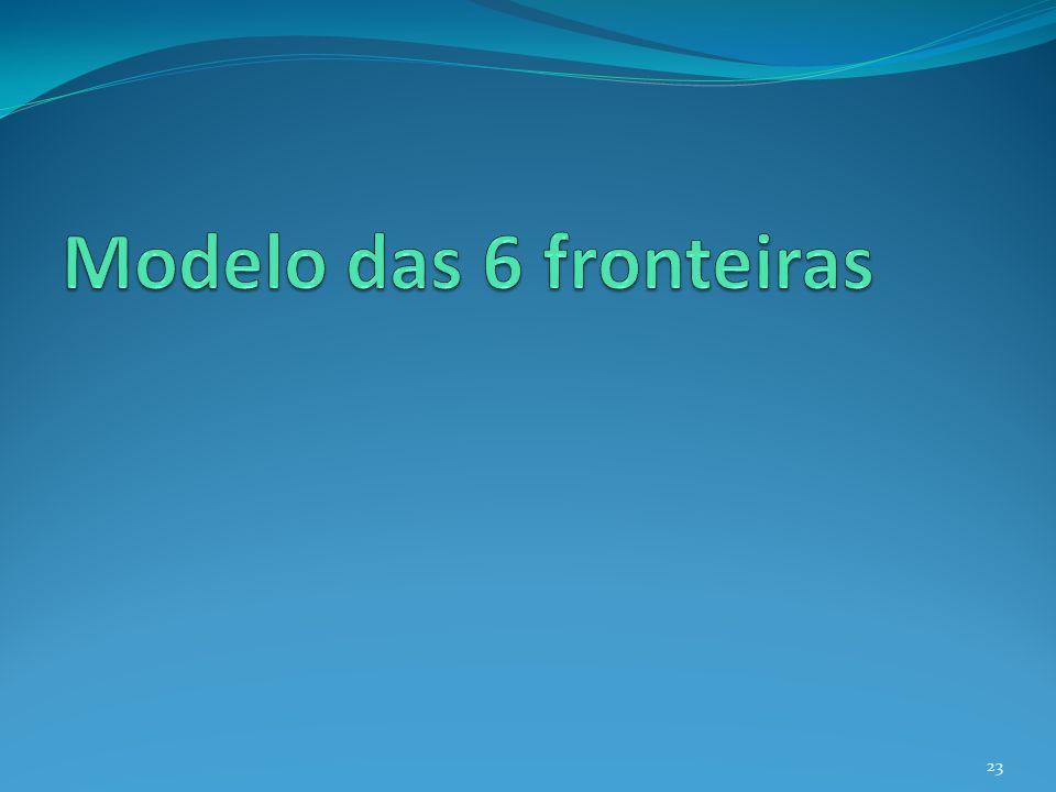 Modelo das 6 fronteiras