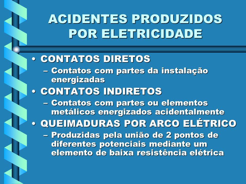 ACIDENTES PRODUZIDOS POR ELETRICIDADE