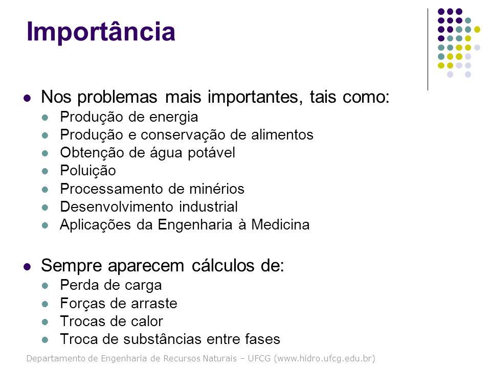 Importância Nos problemas mais importantes, tais como: