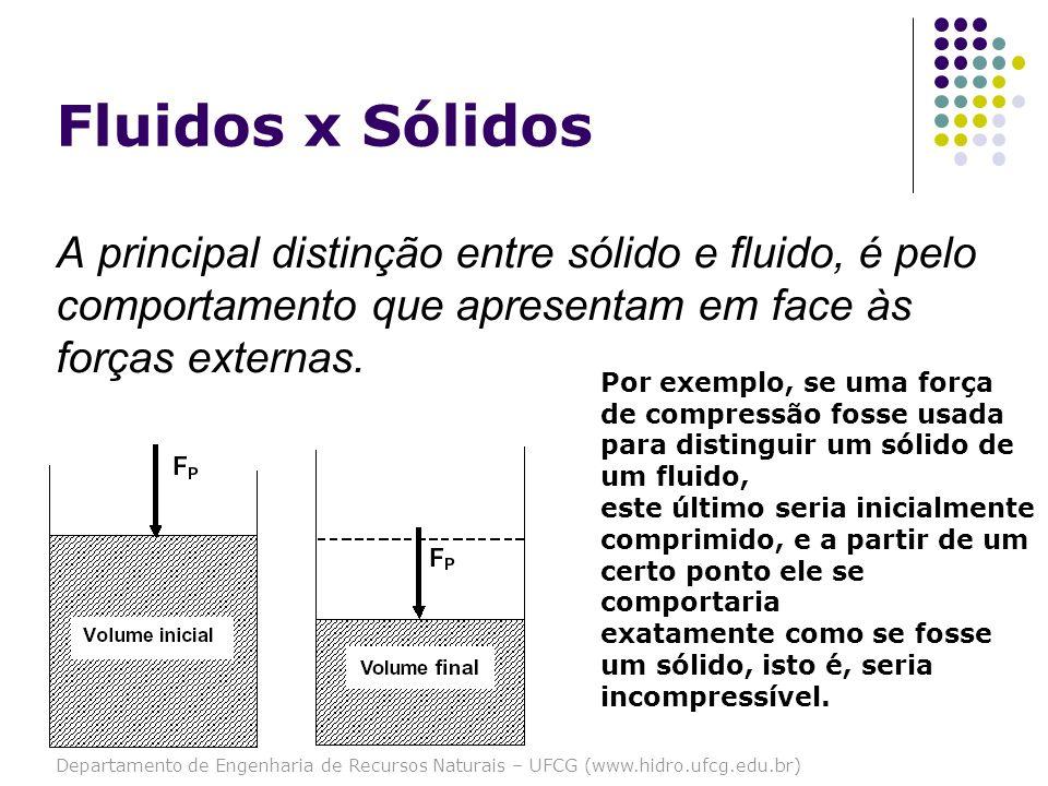 Fluidos x SólidosA principal distinção entre sólido e fluido, é pelo comportamento que apresentam em face às forças externas.