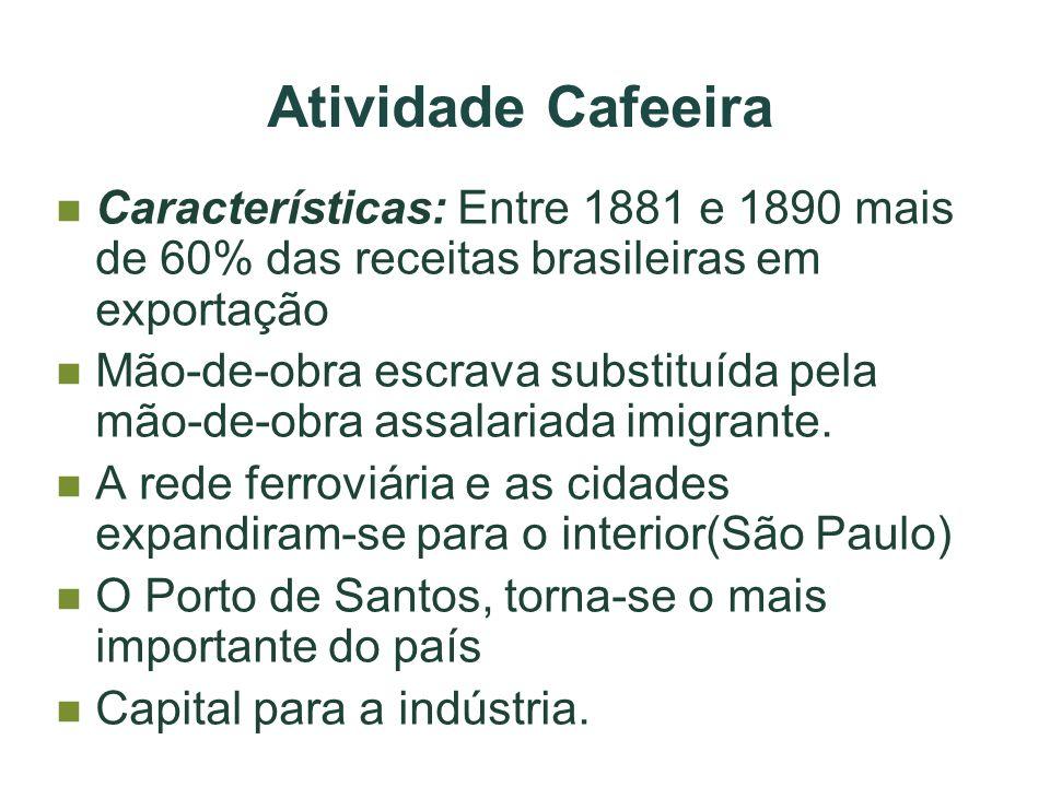 Atividade Cafeeira Características: Entre 1881 e 1890 mais de 60% das receitas brasileiras em exportação.