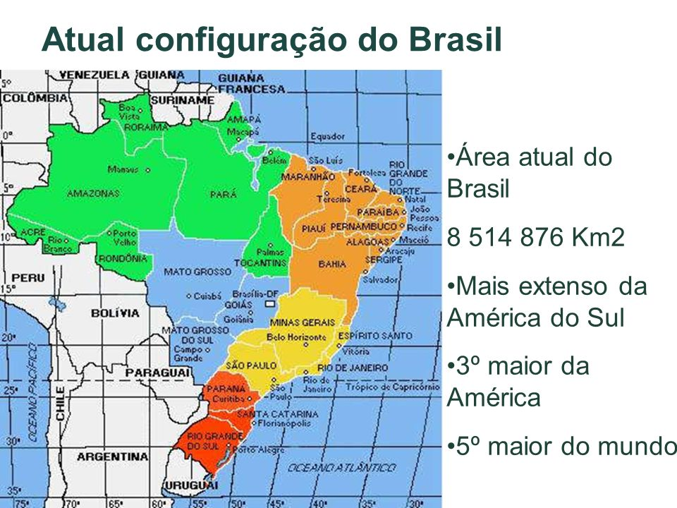 Atual configuração do Brasil