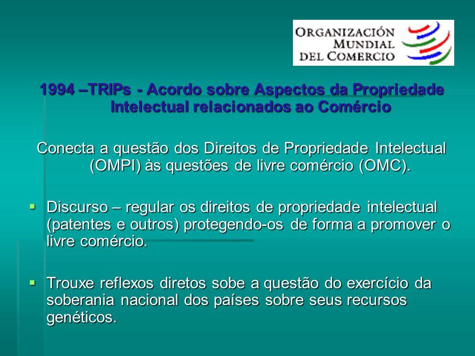 1994 –TRIPs - Acordo sobre Aspectos da Propriedade Intelectual relacionados ao Comércio
