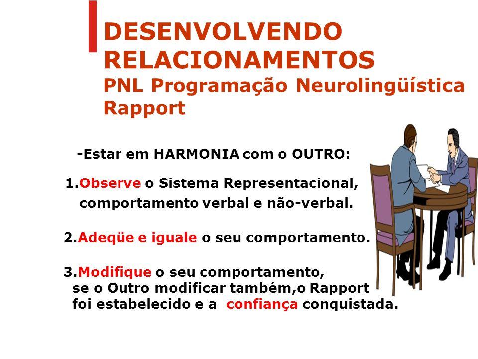 DESENVOLVENDO RELACIONAMENTOS PNL Programação Neurolingüística Rapport