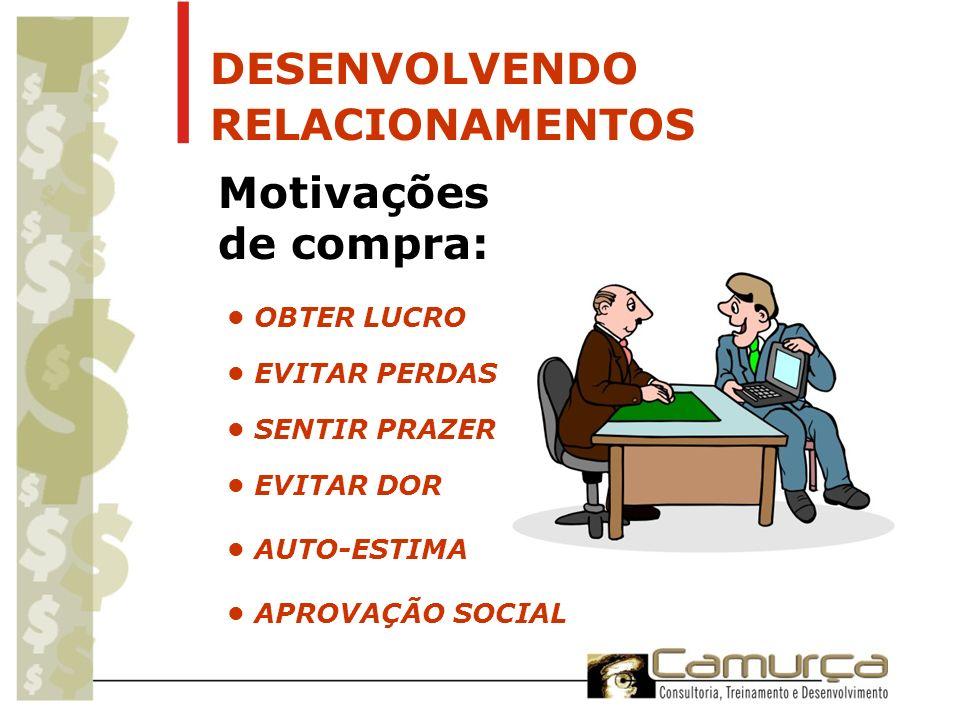 DESENVOLVENDO RELACIONAMENTOS Motivações de compra: • OBTER LUCRO