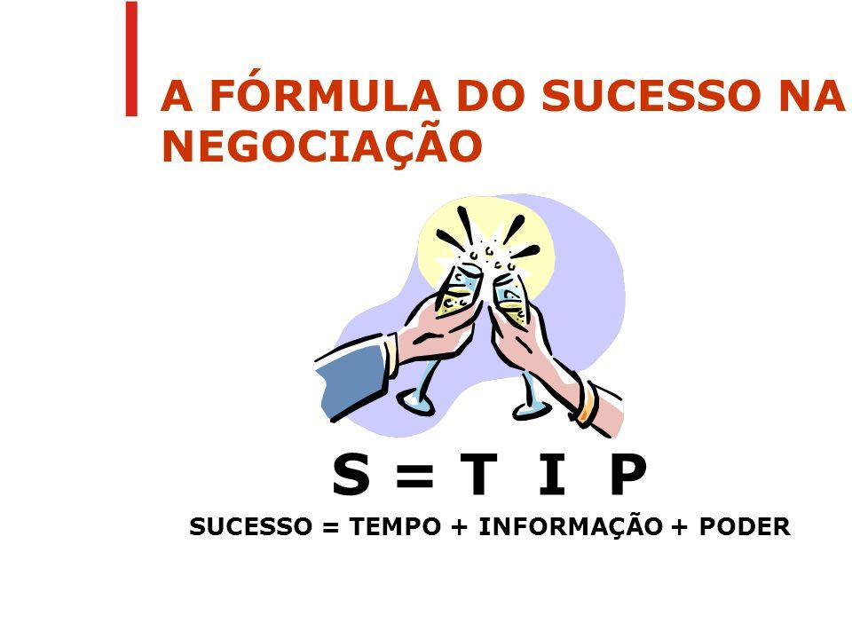 SUCESSO = TEMPO + INFORMAÇÃO + PODER