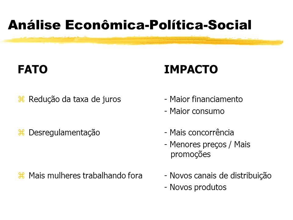 Análise Econômica-Política-Social